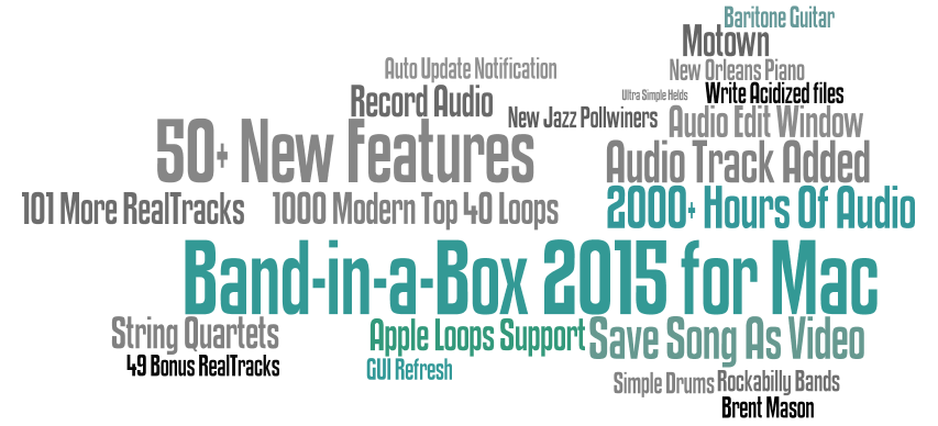 Band-in-a-Box Mac 2015 New Features