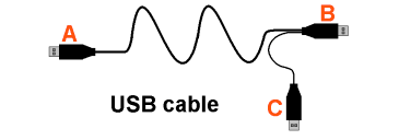 USB cable diagram